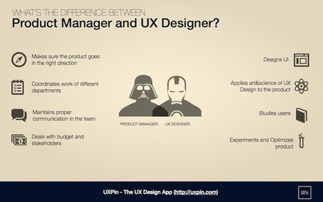 Product Manager and UX Designer - What's the Difference? - UXPin | Designing design thinking driven operations | Scoop.it