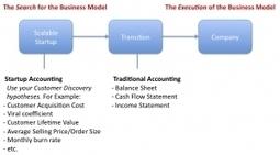 No Accounting ForStartups | Customer Development | Scoop.it