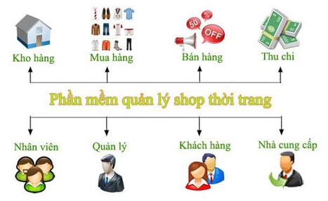 Phần mềm quản lý shop thời trang - HOTLINE: 0463 292 757   Phần mềm quản lý bán hàng, shop thời trang, hiệu thuốc, cafe   Scoop.it