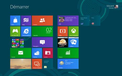 Windows 8 a-t-il un problème d'ergonomie ? | LdS Innovation | Scoop.it