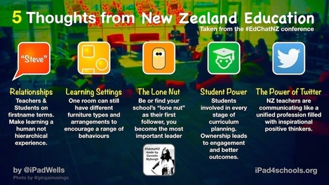 #Edchatnz - NZ leads Education | Leadership to change our schools' cultures for the 21st Century | Scoop.it
