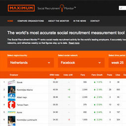 Compare social media recruitment activity globally | Recruiting with Social Media | Scoop.it