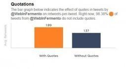 Come ottenere piu' Retweet su Twitter [tool] | Twitter Marketing All News | Scoop.it