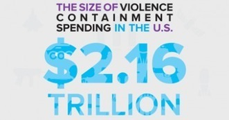 "Violence Containment: 2.16 TRILLION DOLLAR ""industry"" 