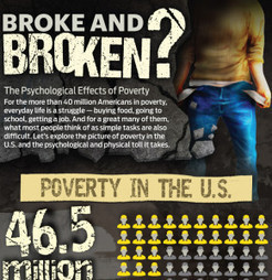 Broke and Broken? The Psychological Effects of Poverty | Economic development | Scoop.it