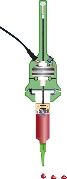 Fishman Fluid Dispense Guns Are Used by BioPrinter Manufacturer Organovo to Dispense Cells   Medical Engineering = MEDINEERING   Scoop.it