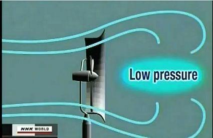 [innovation] des éoliennes japonaises deux ou trois fois plus efficaces | ddmagazine.com (+vidéo) | Japon : séisme, tsunami & conséquences | Scoop.it
