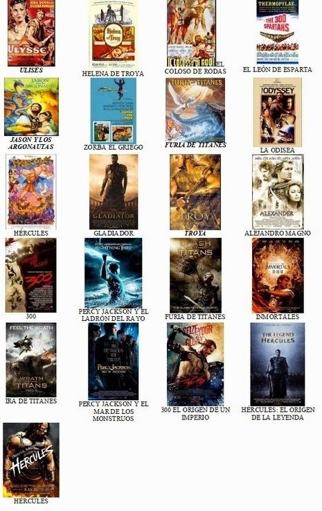 El mundo grecolatino en el cine | Mundo Clásico | Scoop.it