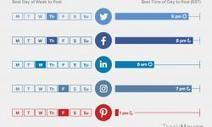 New Study Looks at What Makes People Unfollow Brands on Social   _Web Social & Communautés   Scoop.it