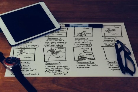 Storyboarding your Video | The Wideo Blog | learning by using iPads | Scoop.it