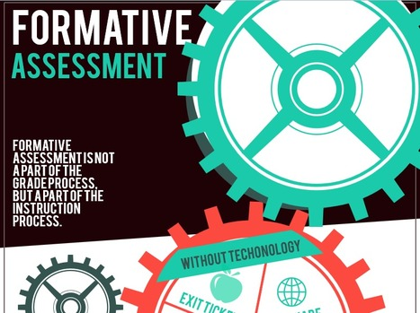 Formative Assessment with & without Tech (infographic) | Professional Learning | Scoop.it