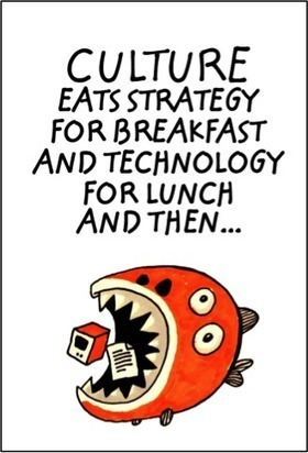 La cultura que se comió la estrategia y la innovación como desayuno   TechCrunch   Innovación, Tecnología y Educación   Scoop.it