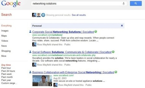 8 Questions to Evaluate if That New Social Network is Worth Your Company's Time | Social Media | Scoop.it