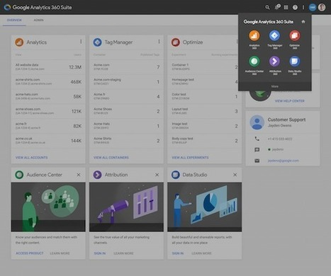 Google presenta Analytics 360 Suite per le grandi aziende | Analytics Lover | Scoop.it