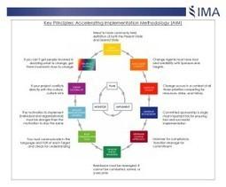 Organizational Change Management: Cultural Fit > Victor M. Font Jr. | MGT320 Change Management | Scoop.it