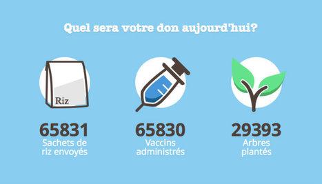 Le don gratuit, c'est possible ! | Innovations sociales | Scoop.it