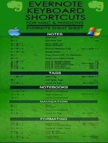 Evernote Keyboard Shorcuts Cheat Sheet | Edtech PK-12 | Scoop.it