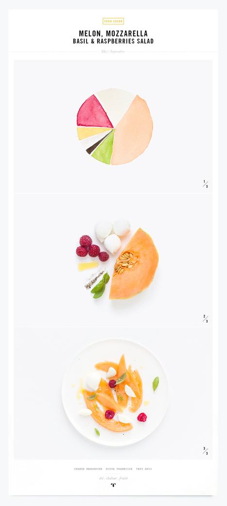 Melon, Raspberries and Mozzarella Salad | @FoodMeditations Time | Scoop.it