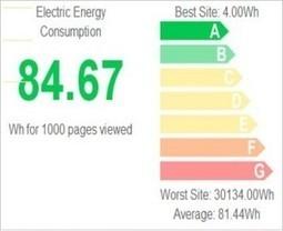 Etude Web Energy Archive : la consommation énergétique des sites web | GraphiCONSEIL | Scoop.it