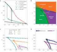 Spontaneous recovery in dynamical networks : Nature Physics : Nature Publishing Group | Dynamics on complex networks | Scoop.it