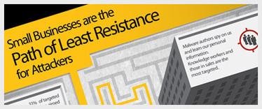 Security Response Publications, Internet Security Threat Report | Symantec | Industrie 4.0 | Scoop.it