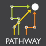 Flipped Classroom Pathway | Wiki_Universe | Scoop.it
