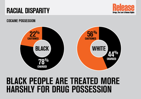 Are Britain and America's Drug Laws Racist? | Drugs, Society, Human Rights & Justice | Scoop.it