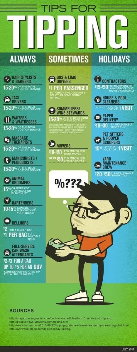 World Of Technology: Useful Life Hacks (21 pics) | EEDSP | Scoop.it