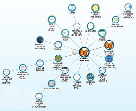 Sélection d'outils pour créer des cartes mentales #PearlTrees | Scoop4learning | Scoop.it