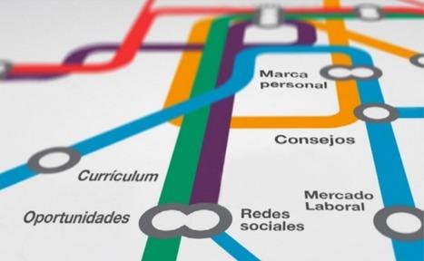 Ruta del Empleo. | Búsqueda de empleo, carreras más demandadas, profesiones con más salidas en la actualidad y en el futuro | Scoop.it