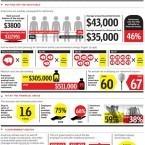 The retirement squeeze | Re-Engineering the 401(k) Plan | Scoop.it