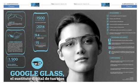 Las gafas de Google: sustituto digital de tus ojos #infografia | Geolocalización y Realidad Aumentada en educación | Scoop.it