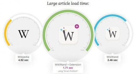 WikiWand - Pour rendre Wikipedia jolie - Korben | Toulouse networks | Scoop.it