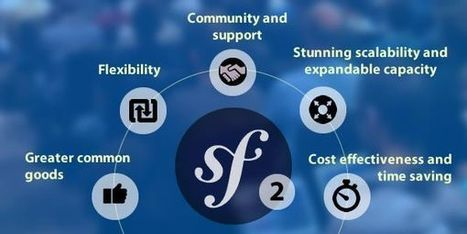 How Symfony2 Framework Does Good To Web Application Development? | Outsourcing I.T. Services India | Scoop.it