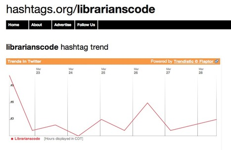 #librarianscode: Hashtag on Twitter | ARL Code of Best Practices in Fair Use for Academic and Research Libraries | Scoop.it