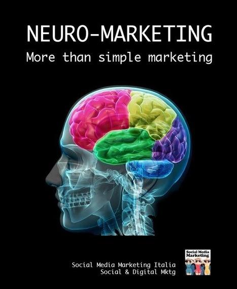 SIMONE Serni - STAY STAY SOCIAL ZEN: NEUROMARKETING TO READ THE MIND OF THE CONSUMER: Eyetracking & HEAT MAPS | Modern Marketing Revolution | Scoop.it
