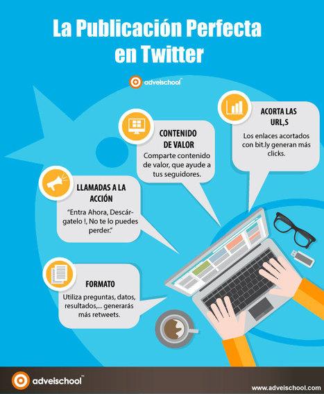 La Publicación Perfecta en Twitter│@adveischool | COMPETENCIA DIGITAL Y EDUCACION | Scoop.it