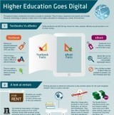 The Gamification of Education Infographic - Good Infographics | @Work - 21st Century style | Scoop.it