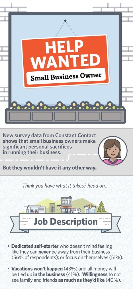 Small Business Week 2016 - Small Business Owner, Infographic   Blogging, Social Media, Marketing, Entrepreneurs   Scoop.it