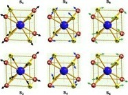 ScienceDirect.com - Optical Materials - 4f and 5d Levels of Ce3+ in D2 8-fold oxygen coordination | Rare Earth Oxide Phosphors | Scoop.it