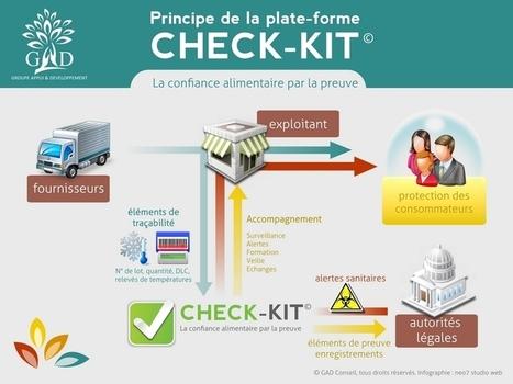Check-Kit© : La confiance alimentaire par la preuve | GAD | SECURITE ALIMENTAIRE | Scoop.it