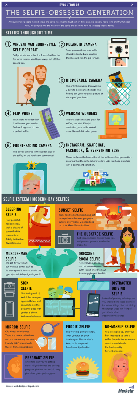 Evolution of the Selfie-Obsessed Generation [Infographic] | Everything Marketing You Can Think Of | Scoop.it