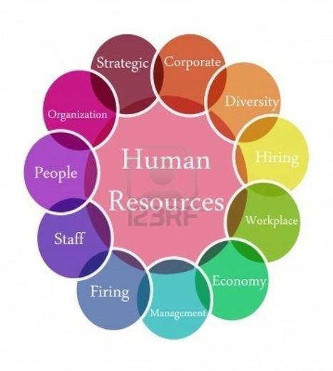 Funciones de Recursos Humanos - EOI | Dave Ulrich en español | Scoop.it