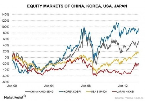 US sequester: Global deflation club welcomes China as new member - Market Realist | Library-China | Scoop.it