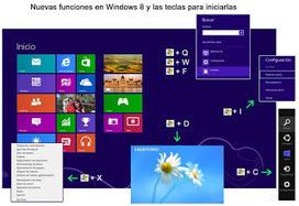 Combinaciones de teclas en Windows 8   Boletín Área de Soporte   Scoop.it