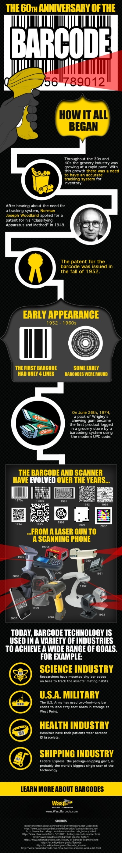 60th Anniversary of the BarCode - Blog - Cool Infographics | Librarians in the real world | Scoop.it