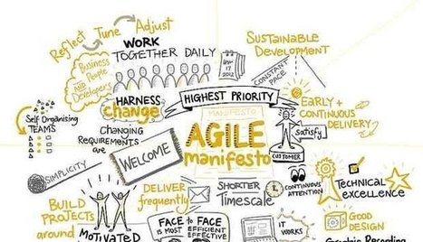 Six Agile Learning Habits of Inspired Leaders - People Development Network | New Leadership | Scoop.it