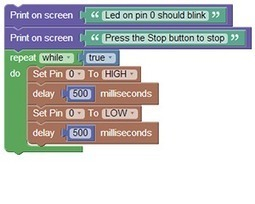 New visual programming environment for the Raspberry Pi - Wyliodrin   Raspberry Pi   Scoop.it