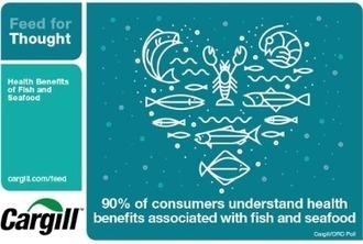 U.S. consumers hooked on health benefits of fish, Cargill survey finds   Aquaculture Directory   Aquaculture Directory   Scoop.it