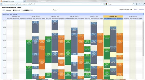 Worksnaps Advanced Calendar View | What software do you use to track your time for remote work? | Scoop.it